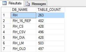 same-sql-query-run-over-each-sql-server-db